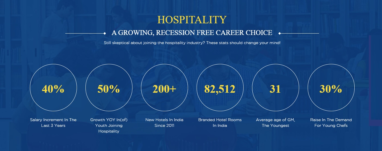 Hospitality:Recession Free Career Choice